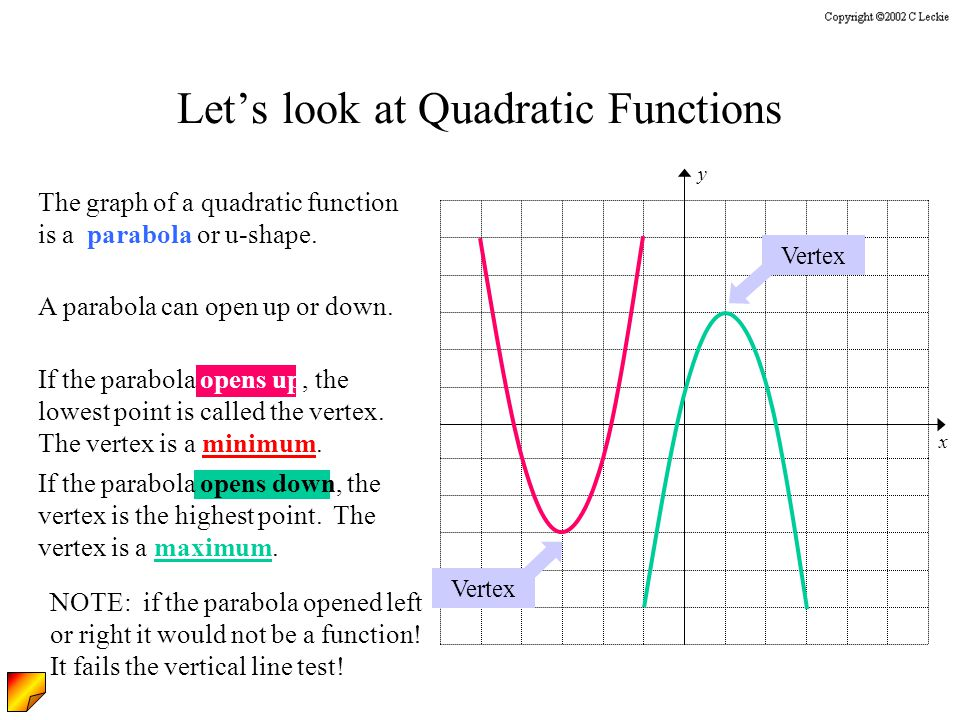 Let's look at Quadratic Functions The graph of a quadratic function is a parabola or u-shape.