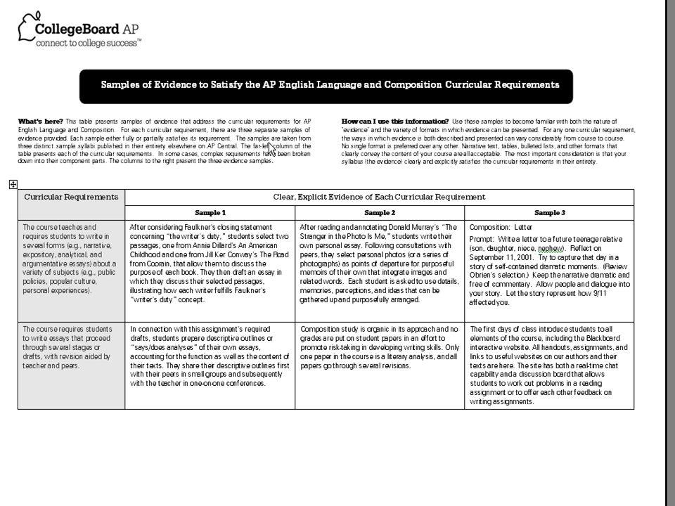 college board argumentative essay prompts