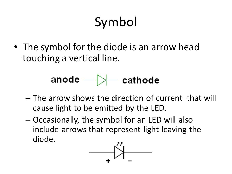 Light-Emitting Diodes. LED Is the acronym for Light-Emitting Diode ...