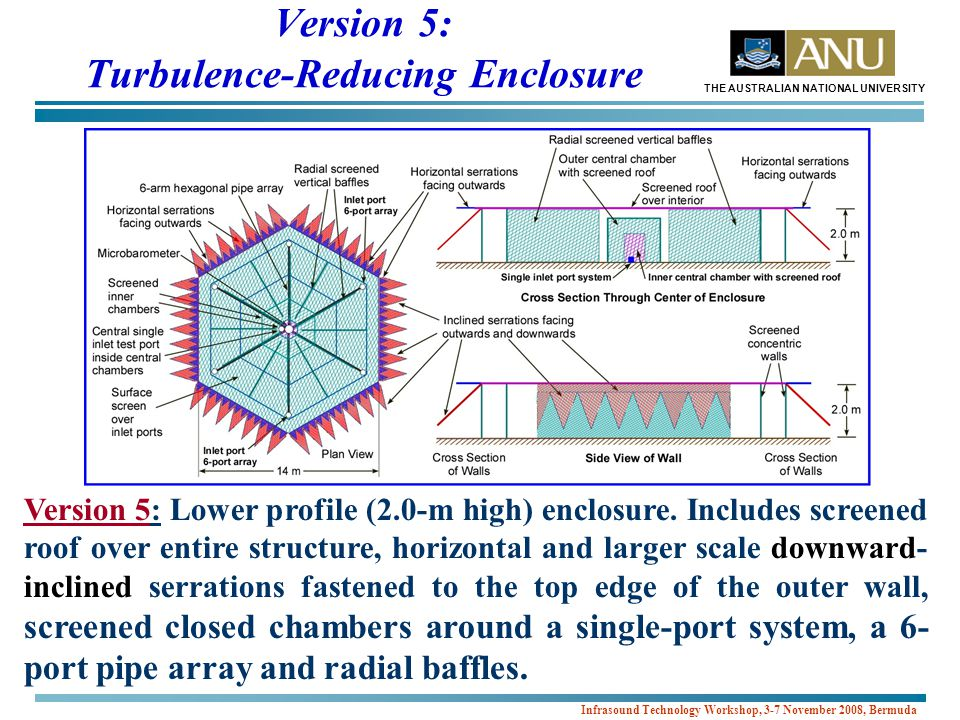THE AUSTRALIAN NATIONAL UNIVERSITY Infrasound Technology Workshop, 3-7 November 2008, Bermuda Version 5: Turbulence-Reducing Enclosure Version 5: Lower profile (2.0-m high) enclosure.