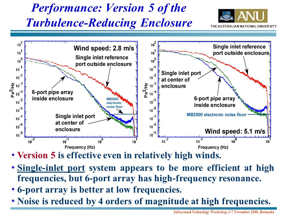 THE AUSTRALIAN NATIONAL UNIVERSITY Infrasound Technology Workshop, 3-7 November 2008, Bermuda Performance: Version 5 of the Turbulence-Reducing Enclosure Version 5 is effective even in relatively high winds.