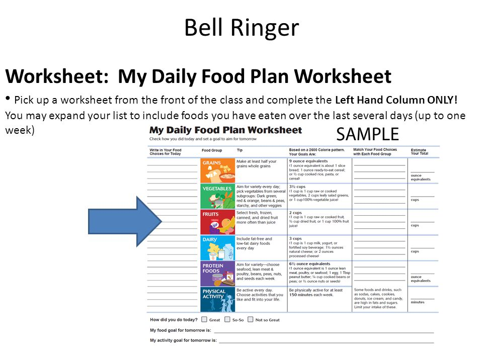 Printables My Daily Food Plan Worksheet 6 th grade health unit 3 nutrition agenda bell ringer my daily worksheet food plan pick up a from the front