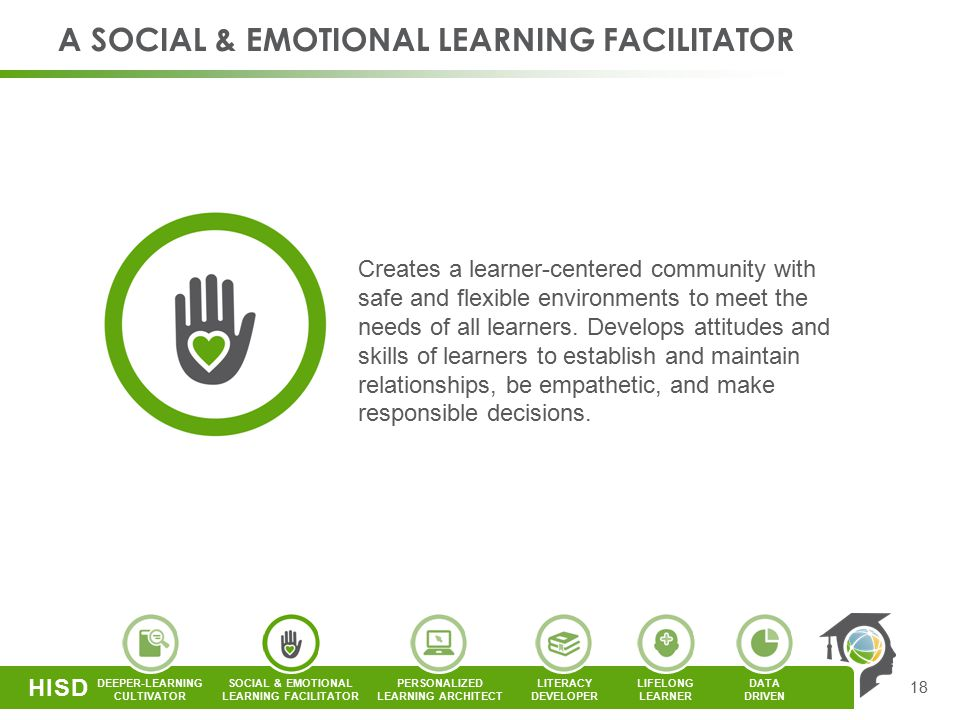 PERSONALIZED LEARNING ARCHITECT LITERACY DEVELOPER SOCIAL & EMOTIONAL LEARNING FACILITATOR DEEPER-LEARNING CULTIVATOR DATA DRIVEN LIFELONG LEARNER HISD A SOCIAL & EMOTIONAL LEARNING FACILITATOR 18 Creates a learner-centered community with safe and flexible environments to meet the needs of all learners.