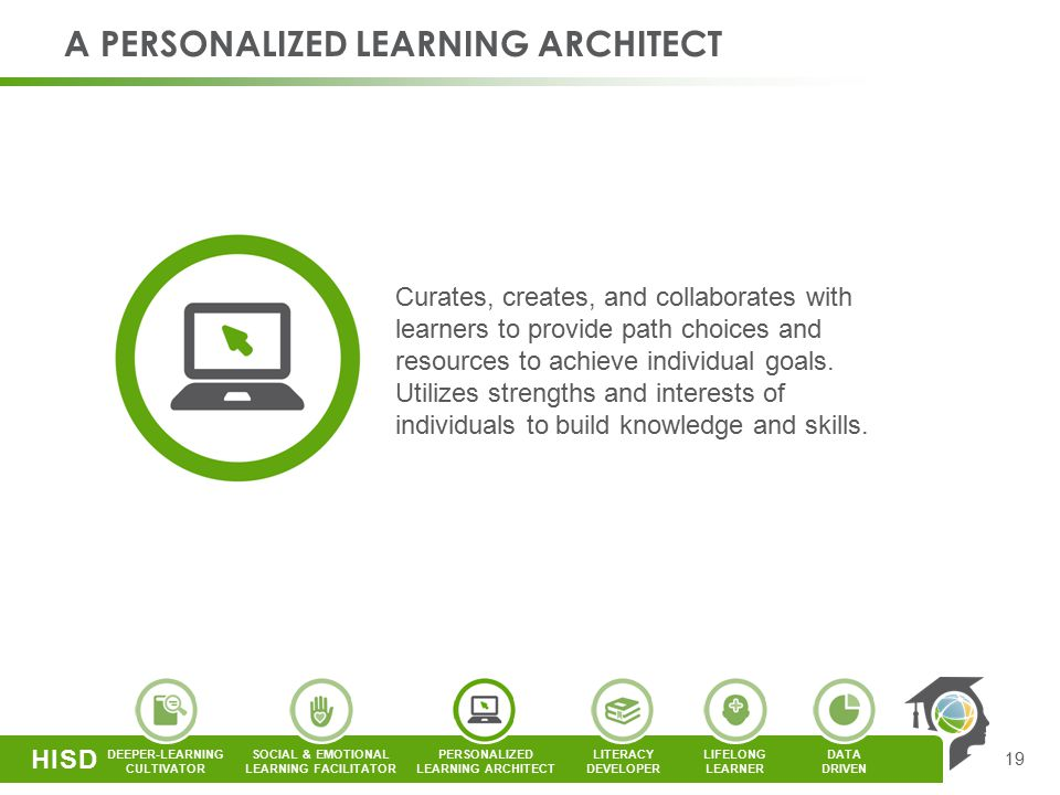 PERSONALIZED LEARNING ARCHITECT LITERACY DEVELOPER SOCIAL & EMOTIONAL LEARNING FACILITATOR DEEPER-LEARNING CULTIVATOR DATA DRIVEN LIFELONG LEARNER HISD A PERSONALIZED LEARNING ARCHITECT 19 Curates, creates, and collaborates with learners to provide path choices and resources to achieve individual goals.