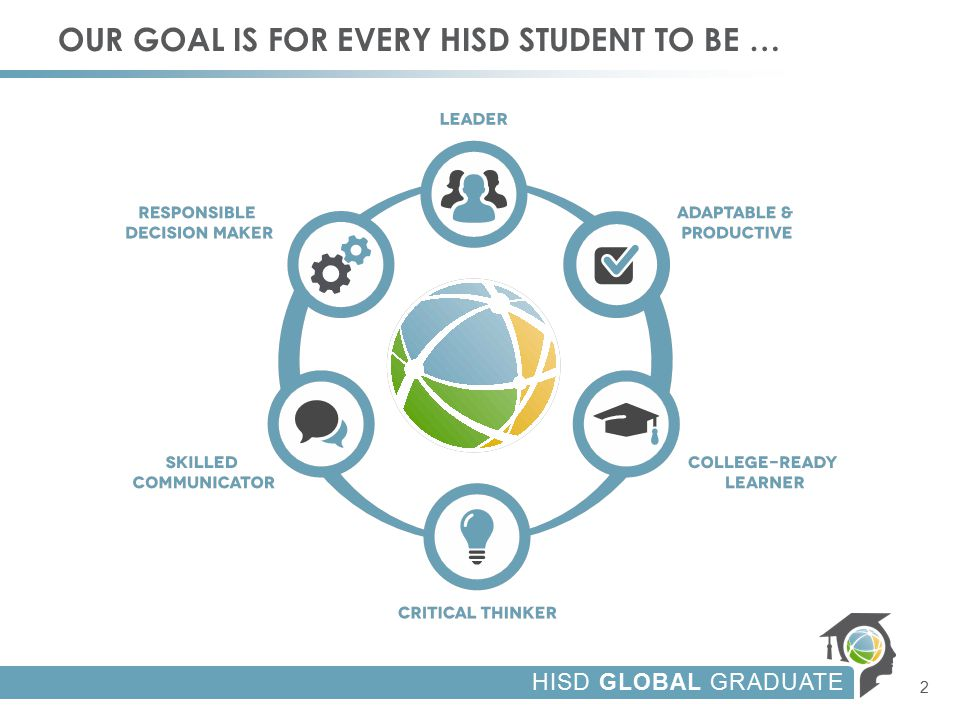 HISD GLOBAL GRADUATE OUR GOAL IS FOR EVERY HISD STUDENT TO BE … 2