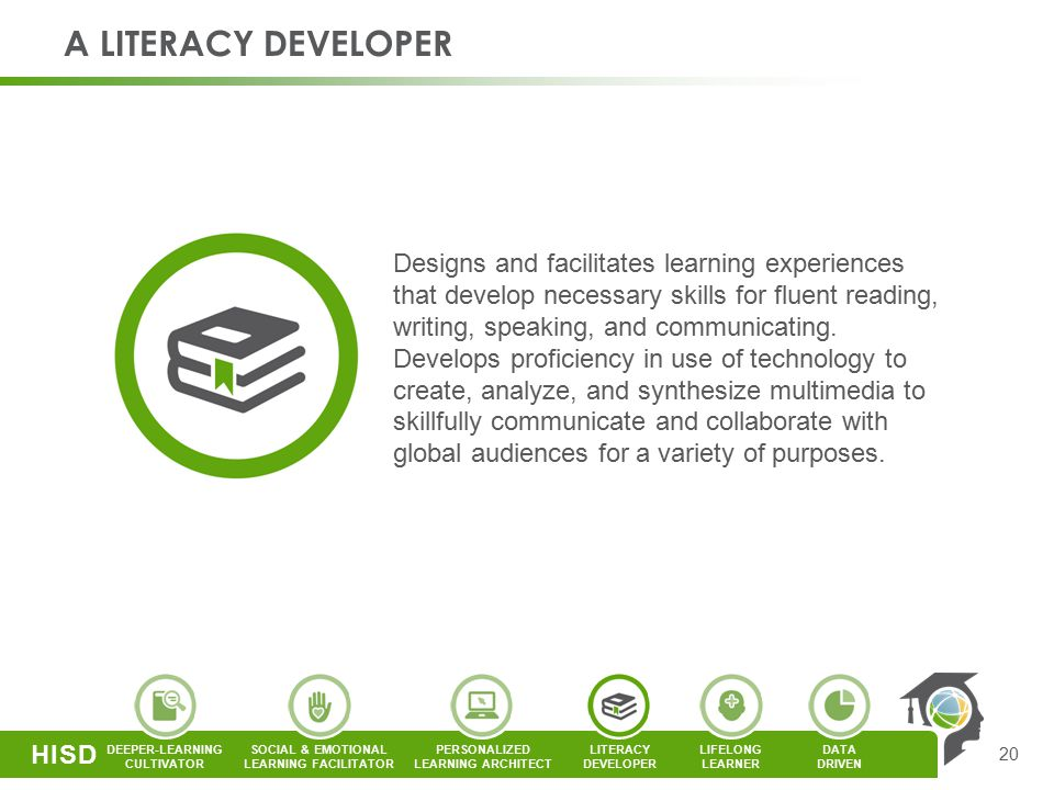 PERSONALIZED LEARNING ARCHITECT LITERACY DEVELOPER SOCIAL & EMOTIONAL LEARNING FACILITATOR DEEPER-LEARNING CULTIVATOR DATA DRIVEN LIFELONG LEARNER HISD A LITERACY DEVELOPER 20 Designs and facilitates learning experiences that develop necessary skills for fluent reading, writing, speaking, and communicating.