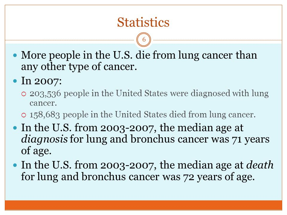 Statistics More people in the U.S. die from lung cancer than any other type of cancer.