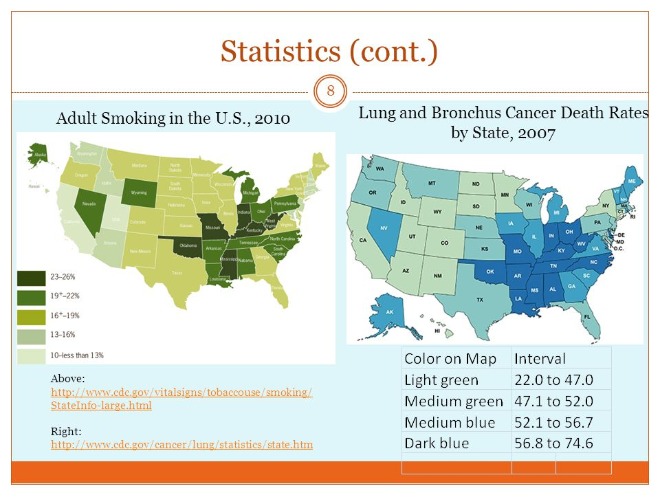 Statistics (cont.) 8 Adult Smoking in the U.S., 2010 Lung and Bronchus Cancer Death Rates by State, 2007 Above:   StateInfo-large.html Right: