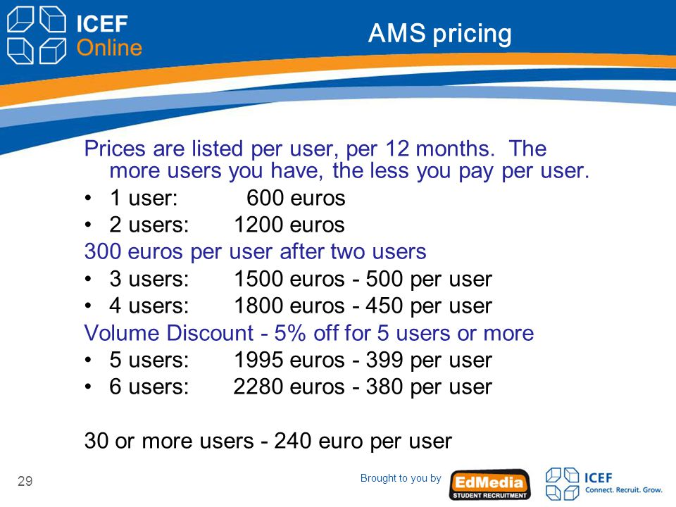 Brought to you by 29 AMS pricing Prices are listed per user, per 12 months.