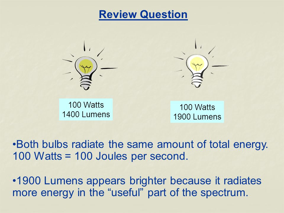 Energy Of Visible Light In Joules