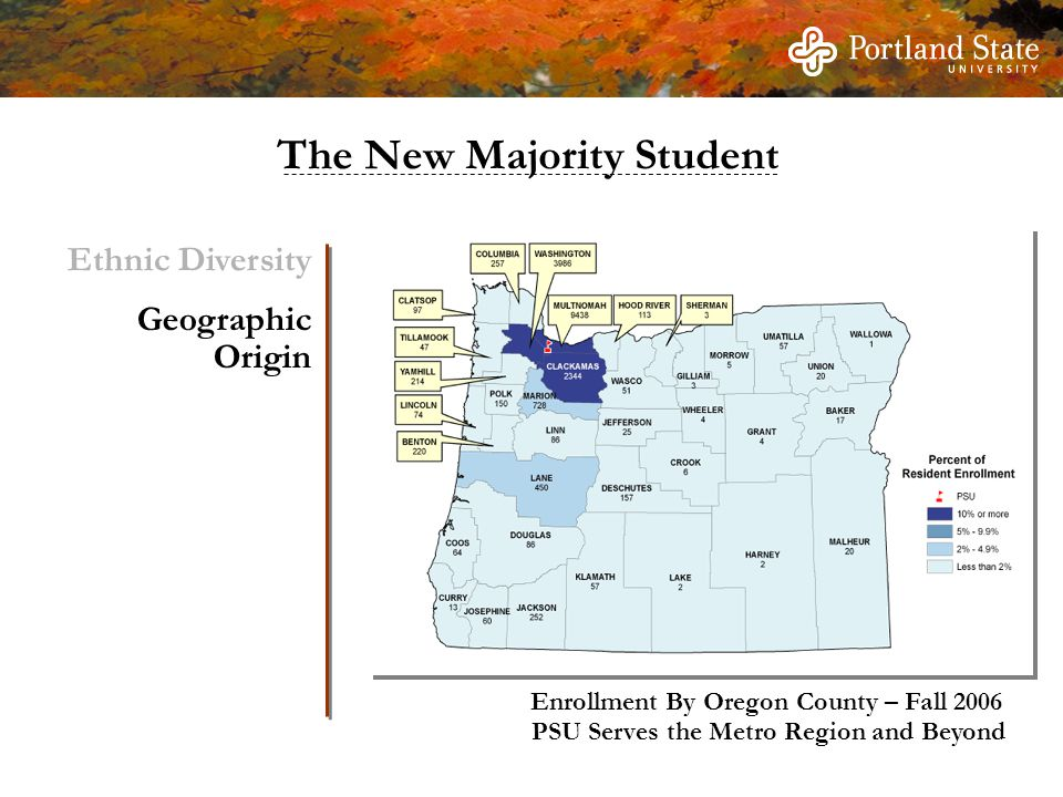 Enrollment By Oregon County – Fall 2006 PSU Serves the Metro Region and Beyond Ethnic Diversity Geographic Origin The New Majority Student