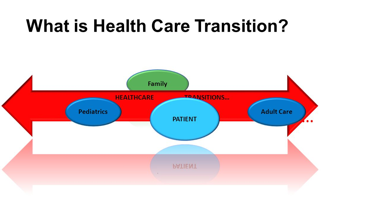 What is Health Care Transition PediatricsAdult Care HEALTHCARE TRANSITIONS… …
