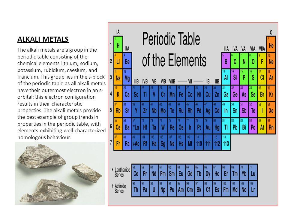 Alkali metals research paper academic writing service alkali metals urtaz Gallery