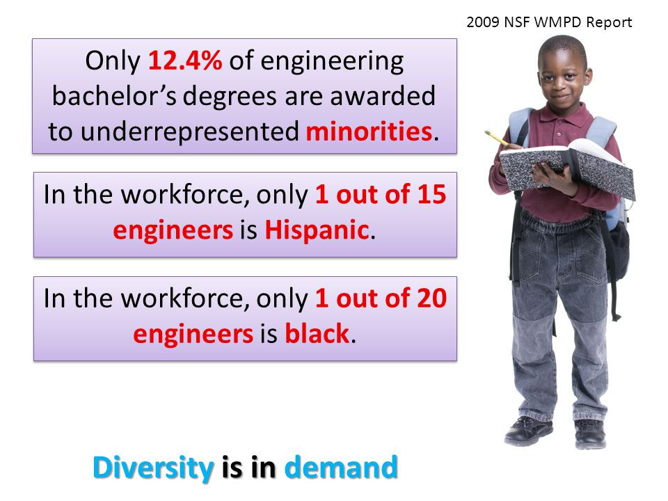 In the workforce, only 1 out of 20 engineers is black.