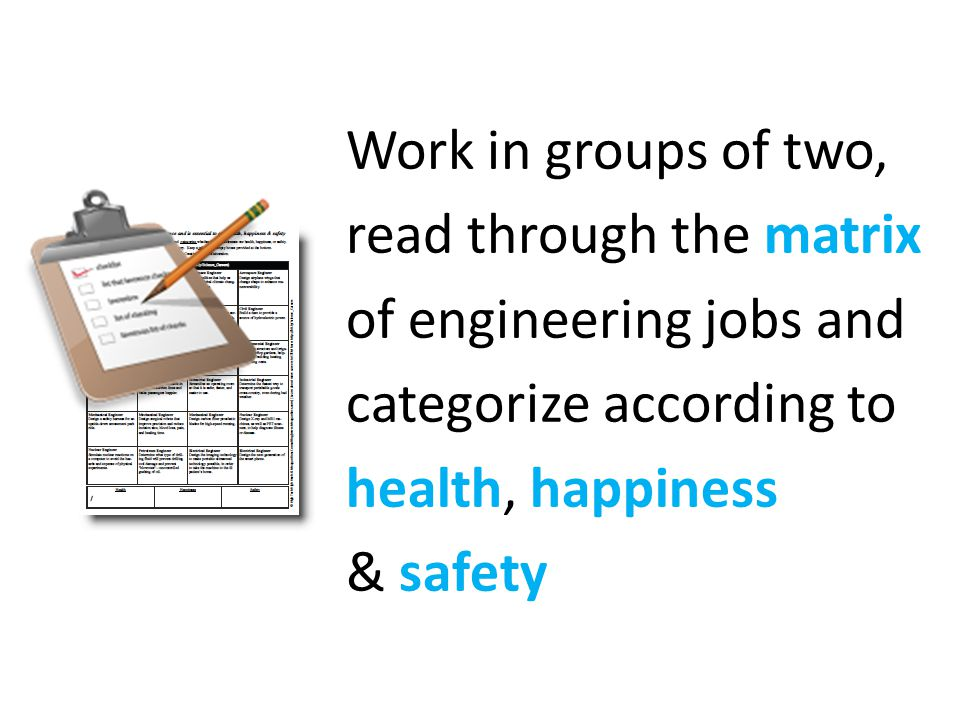 Work in groups of two, read through the matrix of engineering jobs and categorize according to health, happiness & safety