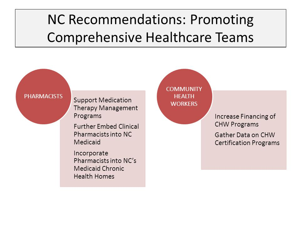 NC Recommendations: Promoting Comprehensive Healthcare Teams Support Medication Therapy Management Programs Further Embed Clinical Pharmacists into NC Medicaid Incorporate Pharmacists into NC's Medicaid Chronic Health Homes PHARMACISTS Increase Financing of CHW Programs Gather Data on CHW Certification Programs COMMUNITY HEALTH WORKERS