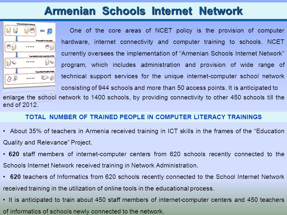 Administration and support of Armenian Schools Internet Network Administration of Mobile Internet Computer Station (Laboratory) Project Administration of Armenian Educational Portal Administration of education management information system Implementation of technical upgrades at schools Delivery of computer literacy trainings for IT teachers and staff members of internet- computer centers of schools Creation of educational brochures, electronic libraries Certification of computer software applications Coordination of ICT in Education programs Programs and activities are mainly funded from the RA State Budget Primary Scope of Activities Introduction and Enhancement of Information and Communication Technologies in Armenian schools Main Objectives