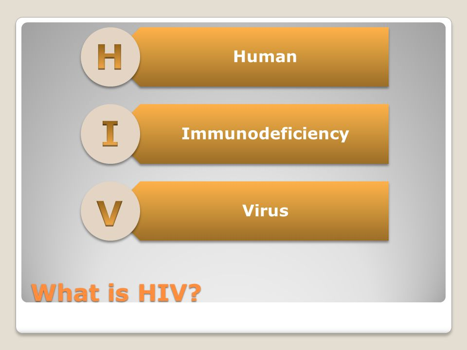 What is HIV Human Immunodeficiency Virus
