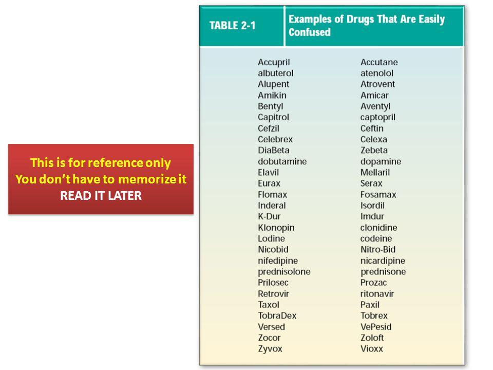 dea rules on cii prescriptions