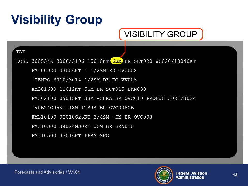 13 Federal Aviation Administration Forecasts and Advisories / V.1.04 Visibility Group TAF KOKC Z 3006/ KT 6SM BR SCT020 WS020/18040KT FM KT 1 1/2SM BR OVC008 TEMPO 3010/3014 1/2SM DZ FG VV005 FM KT 5SM BR SCT015 BKN030 FM KT 3SM –SHRA BR OVC010 PROB /3024 VRB24G35KT 1SM +TSRA BR OVC008CB FM G25KT 3/4SM -SN BR OVC008 FM G30KT 3SM BR BKN010 FM KT P6SM SKC VISIBILITY GROUP