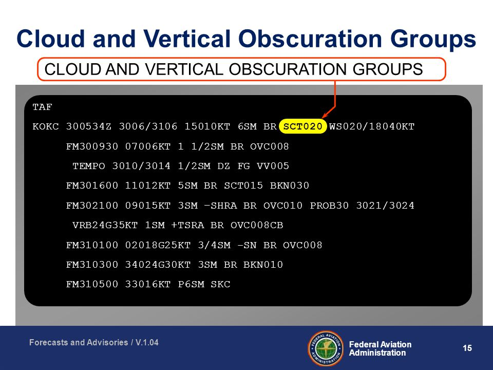 15 Federal Aviation Administration Forecasts and Advisories / V.1.04 Cloud and Vertical Obscuration Groups CLOUD AND VERTICAL OBSCURATION GROUPS TAF KOKC Z 3006/ KT 6SM BR SCT020 WS020/18040KT FM KT 1 1/2SM BR OVC008 TEMPO 3010/3014 1/2SM DZ FG VV005 FM KT 5SM BR SCT015 BKN030 FM KT 3SM –SHRA BR OVC010 PROB /3024 VRB24G35KT 1SM +TSRA BR OVC008CB FM G25KT 3/4SM -SN BR OVC008 FM G30KT 3SM BR BKN010 FM KT P6SM SKC