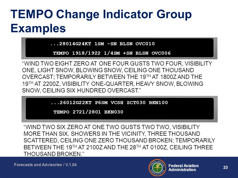23 Federal Aviation Administration Forecasts and Advisories / V.1.04 TEMPO Change Indicator Group Examples G24KT 1SM -SN BLSN OVC010 TEMPO 1918/1922 1/4SM +SN BLSN OVC006 WIND TWO EIGHT ZERO AT ONE FOUR GUSTS TWO FOUR, VISIBILITY ONE, LIGHT SNOW, BLOWING SNOW, CEILING ONE THOUSAND OVERCAST; TEMPORARILY BETWEEN THE 19 TH AT 1800Z AND THE 19 TH AT 2200Z, VISIBILITY ONE-QUARTER, HEAVY SNOW, BLOWING SNOW, CEILING SIX HUNDRED OVERCAST G22KT P6SM VCSH SCT030 BKN100 TEMPO 2721/2801 BKN030 WIND TWO SIX ZERO AT ONE TWO GUSTS TWO TWO, VISIBILITY MORE THAN SIX, SHOWERS IN THE VICINITY, THREE THOUSAND SCATTERED, CEILING ONE ZERO THOUSAND BROKEN; TEMPORARILY BETWEEN THE 19 TH AT 2100Z AND THE 28 TH AT 0100Z, CEILING THREE THOUSAND BROKEN.