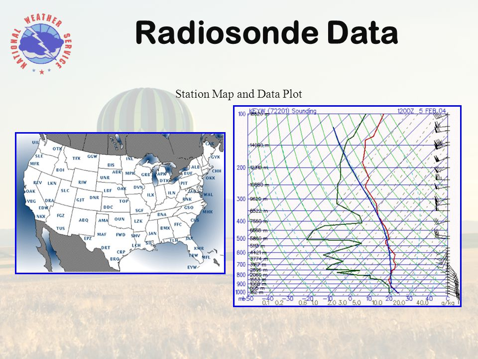Radiosonde Data Station Map and Data Plot