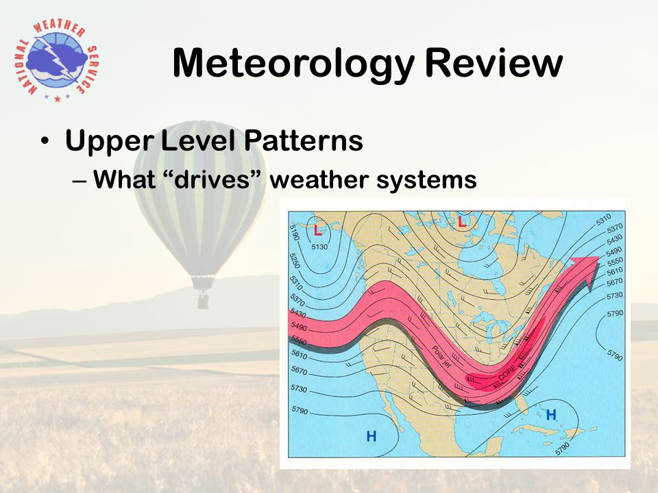 Meteorology Review Upper Level Patterns – What drives weather systems