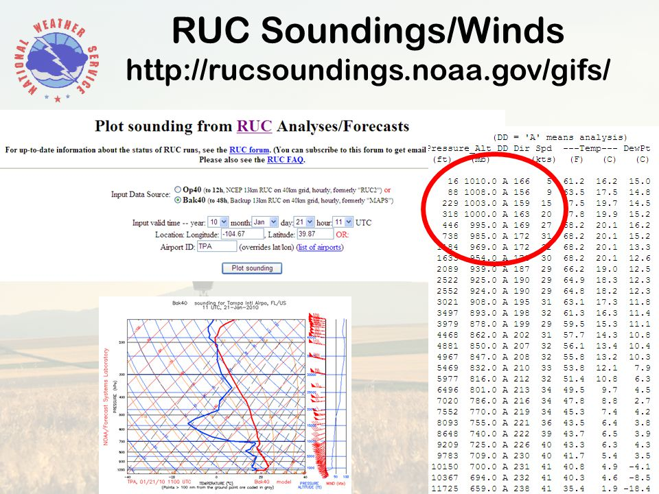 RUC Soundings/Winds
