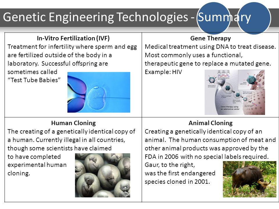 Genetic engineering sperm