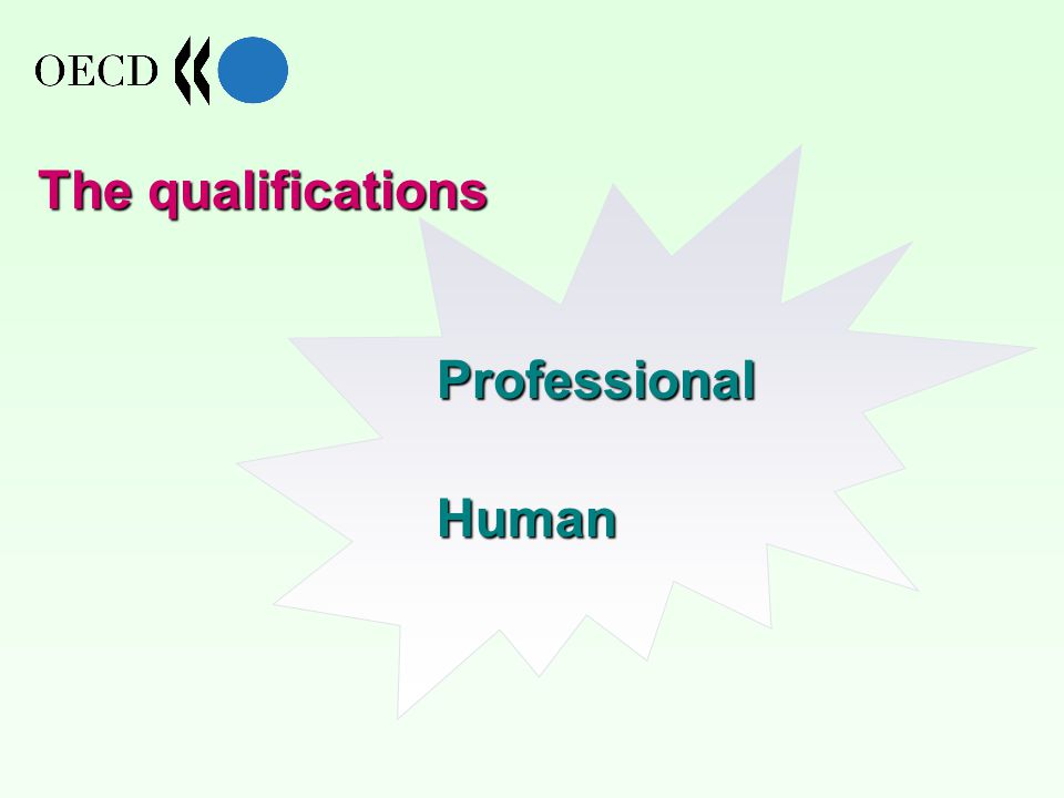 The qualifications Professional Human