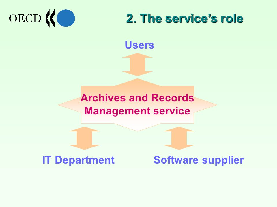 Users Archives and Records Management service Software supplierIT Department 2. The service's role