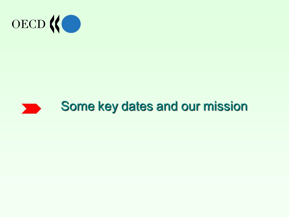 Some key dates and our mission