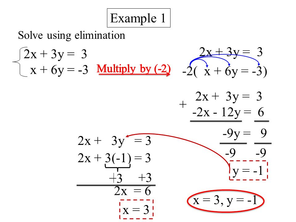 Solving Linear Equations By Elimination - Tessshebaylo