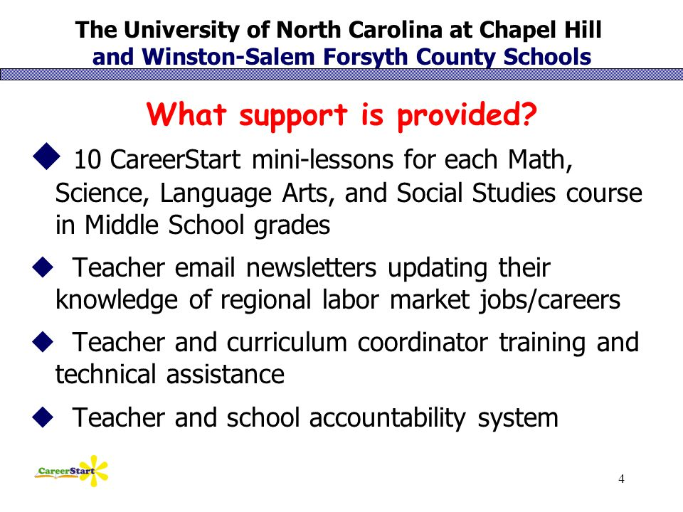 The University of North Carolina at Chapel Hill and Winston-Salem Forsyth County  Schools 4