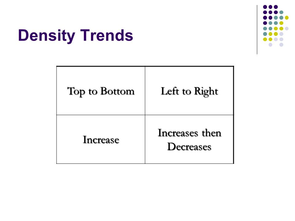 Top to Bottom Left to Right Increase Increases then Decreases