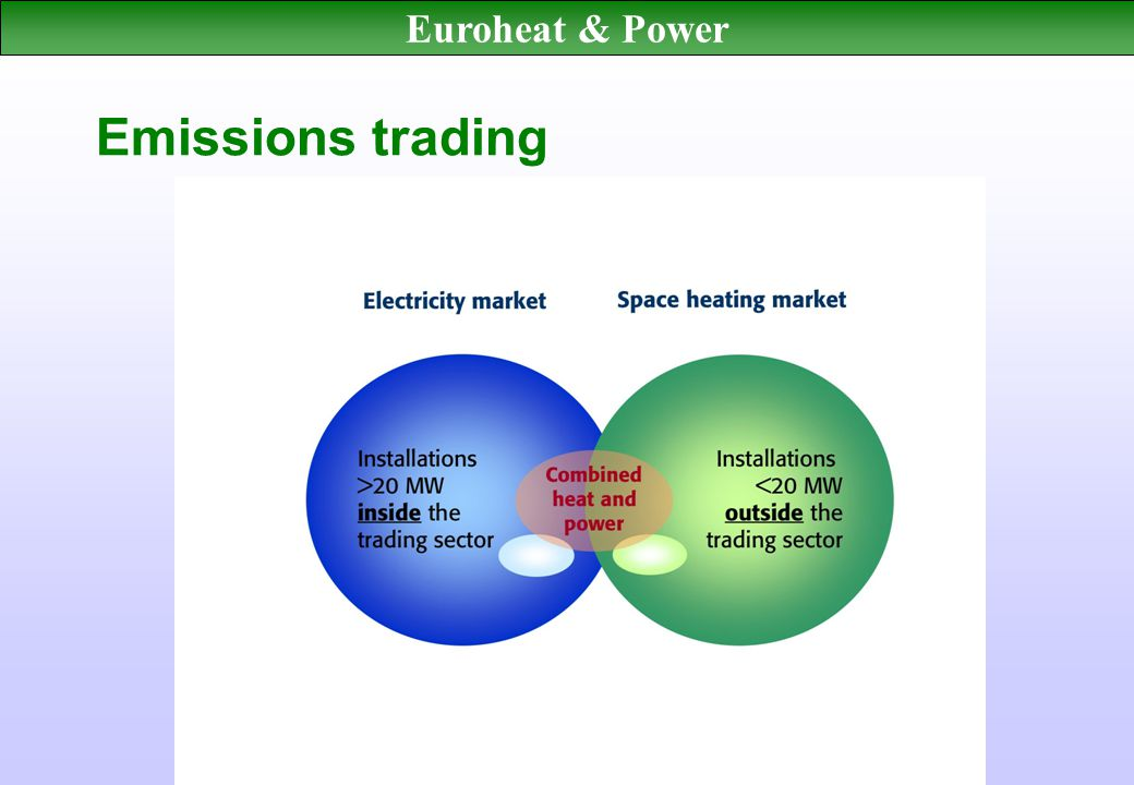 Euroheat & Power Emissions trading