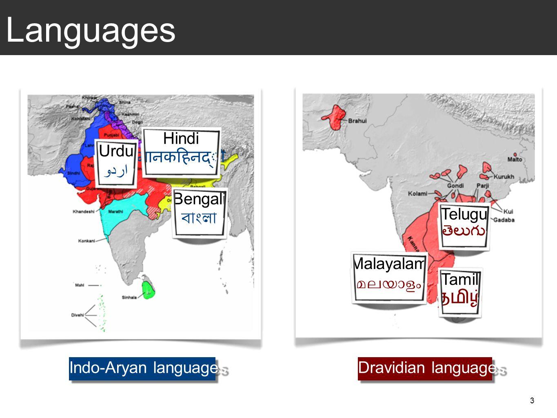 miles in hindi