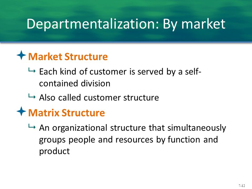 7-12 Departmentalization: By market  Market Structure  Each kind of customer is served by a self- contained division  Also called customer structur