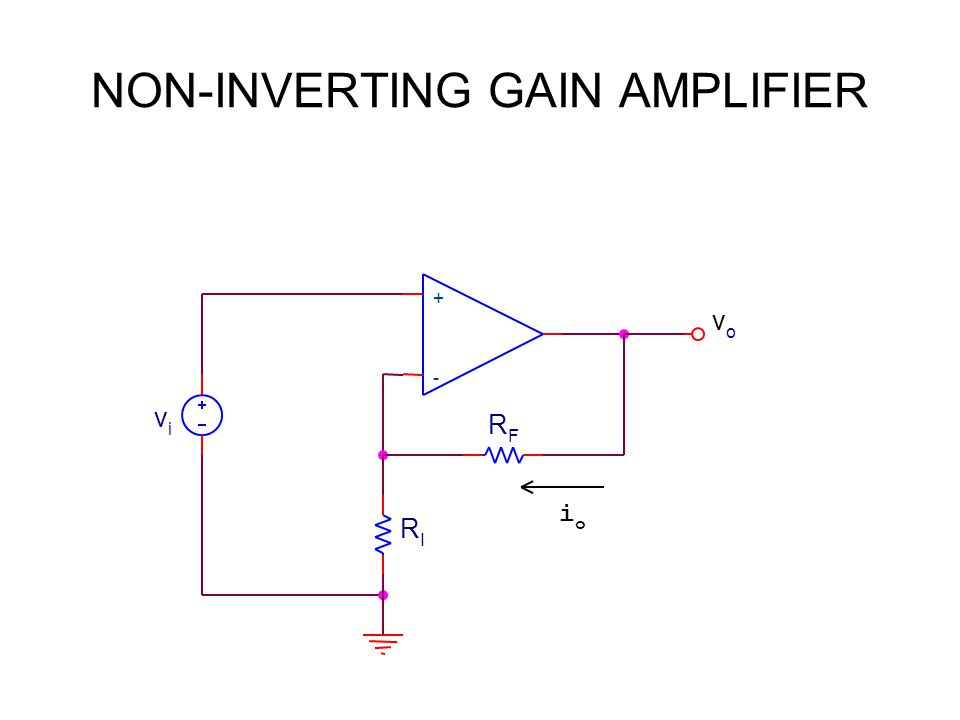 NON-INVERTING GAIN AMPLIFIER ioio vivi RIRI + - vovo RFRF