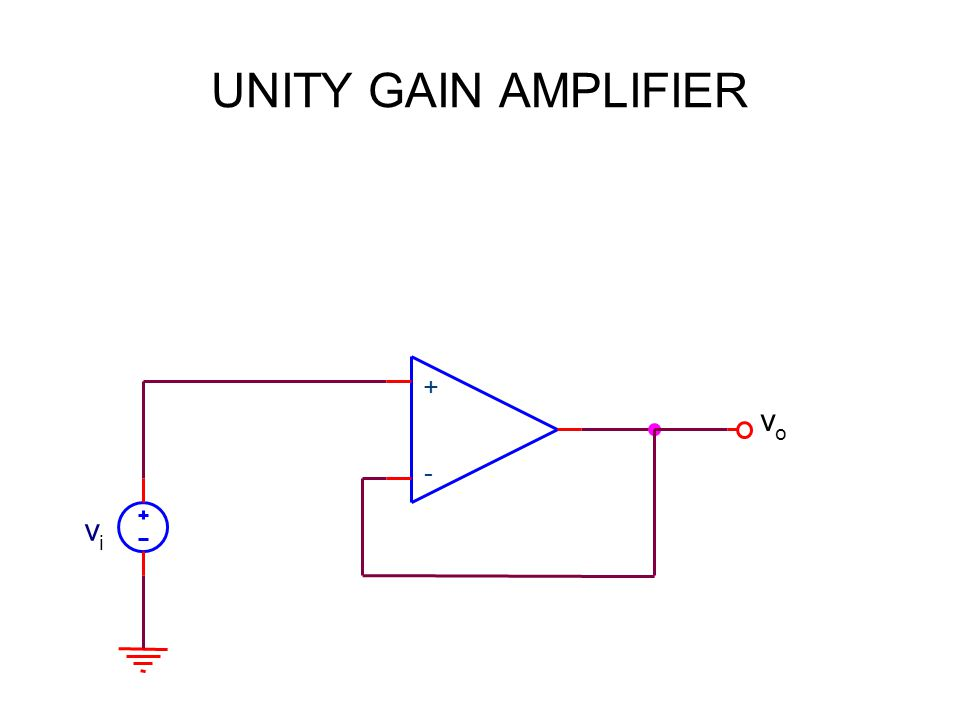 UNITY GAIN AMPLIFIER vivi + - vovo