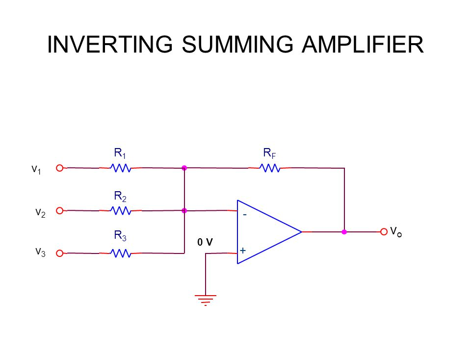 INVERTING SUMMING AMPLIFIER R2R2 v3v3 v1v1 R1R1 v2v2 + - RFRF vovo R3R3 0 V