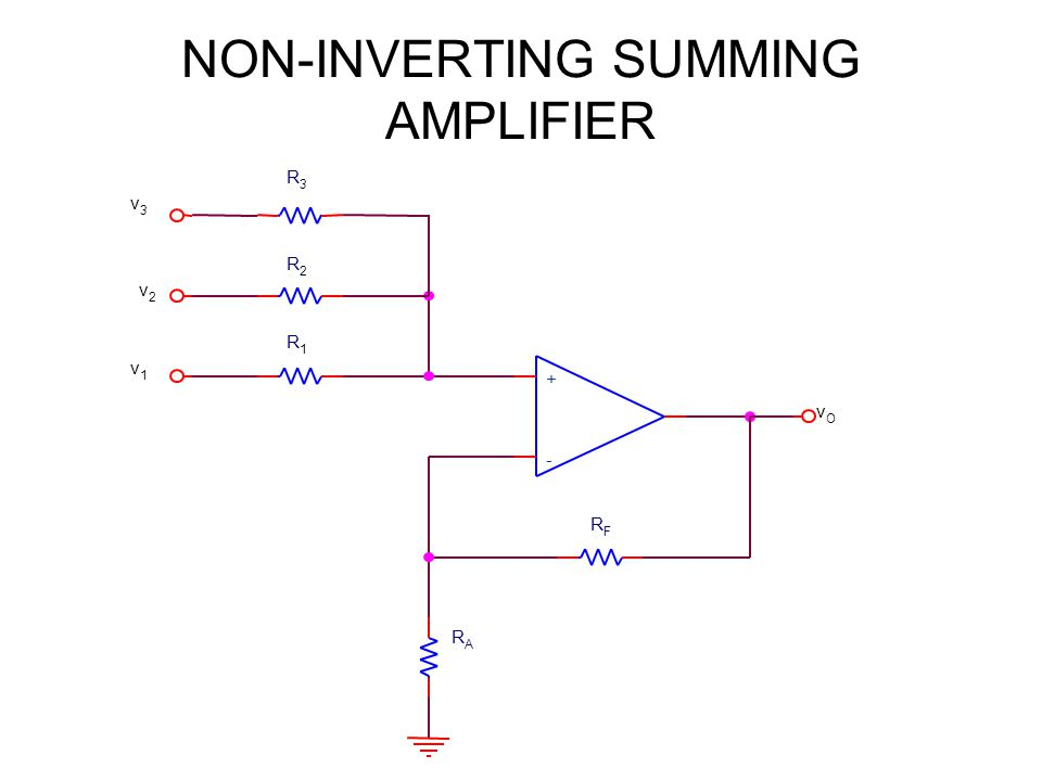 NON-INVERTING SUMMING AMPLIFIER vOvO v2v2 R3R3 RFRF R2R2 v3v3 RARA R1R1 v1v1 + -
