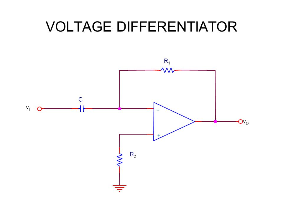 VOLTAGE DIFFERENTIATOR + - vIvI C R2R2 vOvO R1R1