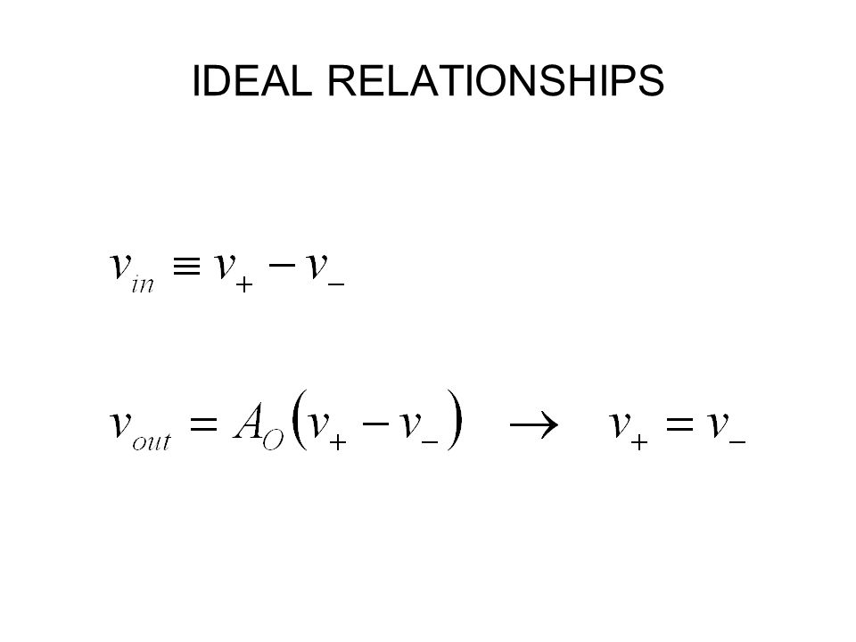 IDEAL RELATIONSHIPS