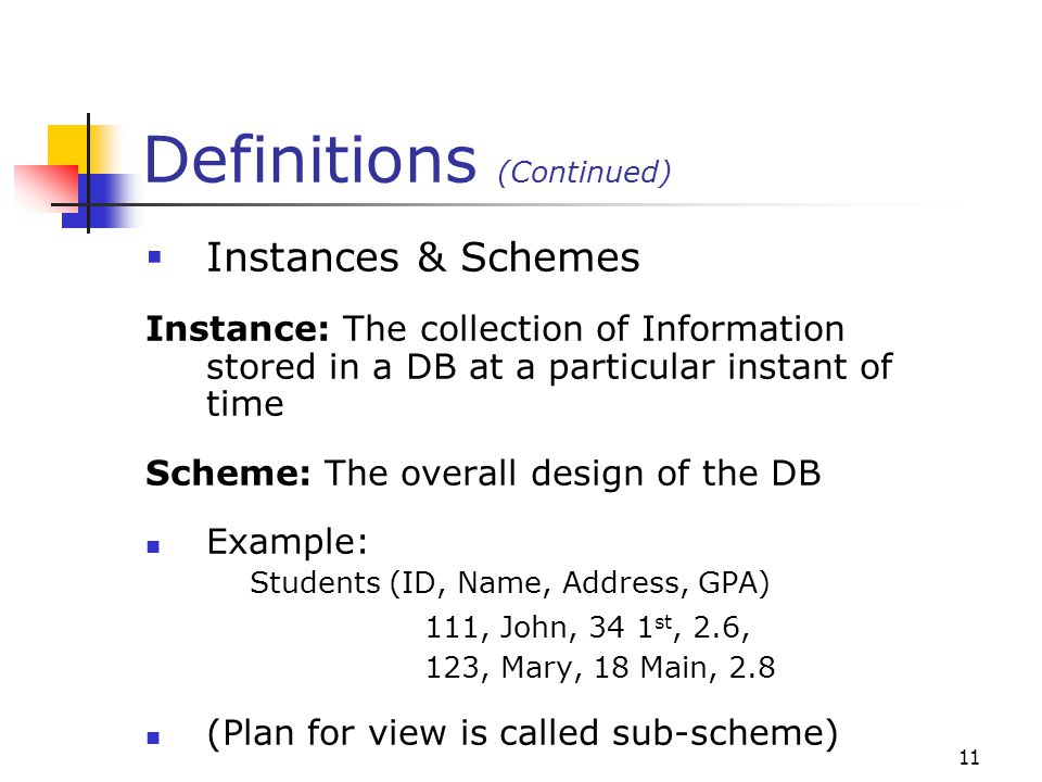 11 Definitions (Continued)  Instances & Schemes Instance: The collection of Information stored in a DB at a particular instant of time Scheme: The overall design of the DB Example: Students (ID, Name, Address, GPA) 111, John, 34 1 st, 2.6, 123, Mary, 18 Main, 2.8 (Plan for view is called sub-scheme)