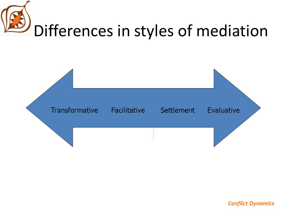 Differences in styles of mediation TransformativeEvaluativeSettlementFacilitative