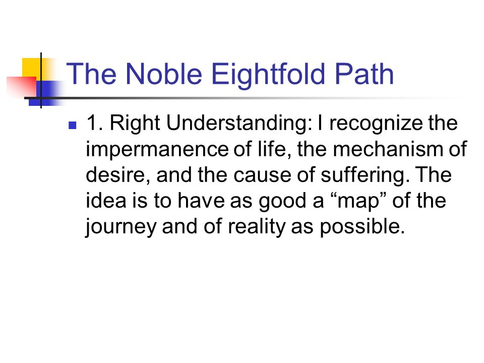 The Noble Eightfold Path 1.