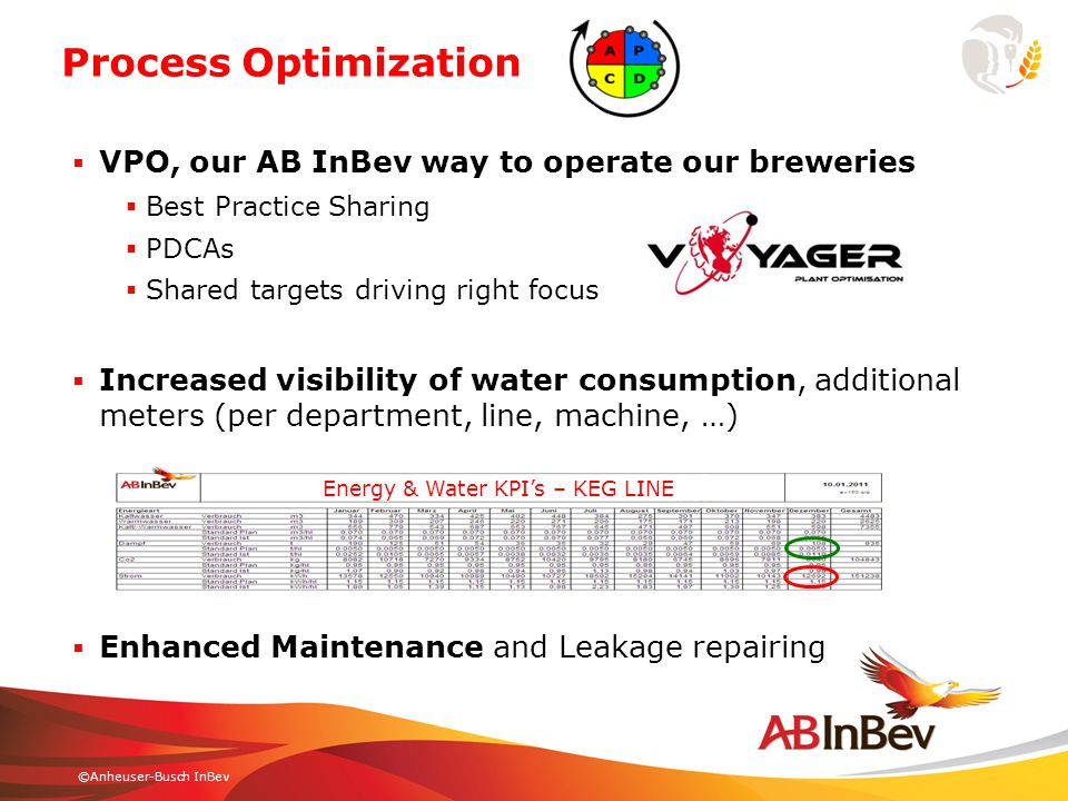 strengths and weaknesses of anheuser busch inbev belgium Ab inbev presentation belgium anheuser busch inbev is a global beer brewing company that merged in combining with inbev corporations swot analysis strengths.