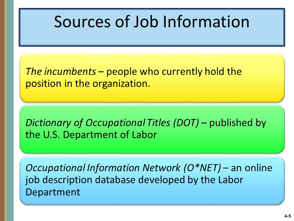 4-5 Sources of Job Information The incumbents – people who currently hold the position in the organization.